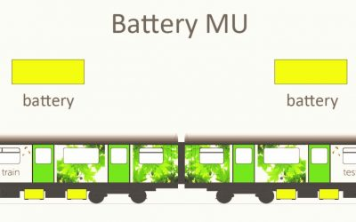 Vivarail announces grant to develop new battery train